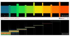 Sol_octavas_forma_espectro